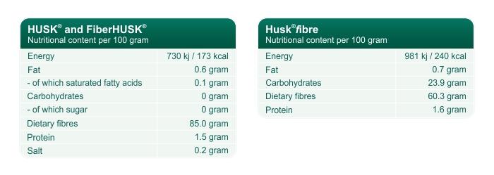 UK_Nutrition_96